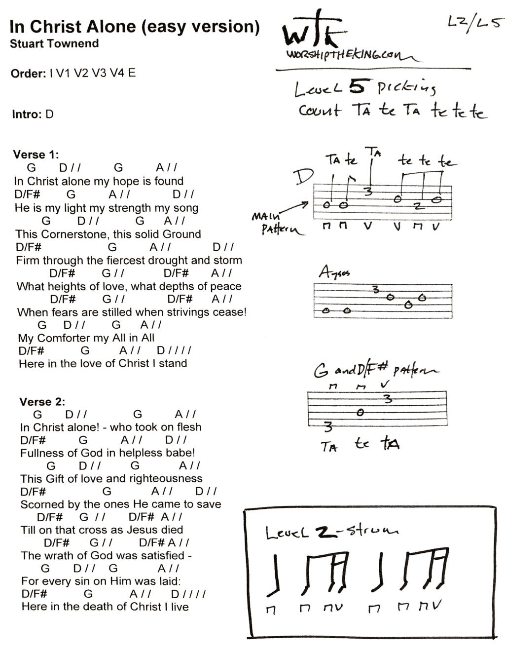 inchristalone-chart1