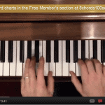 Learn all the piano chords in the key of C