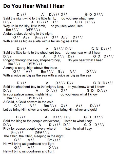 doyouhear-chord