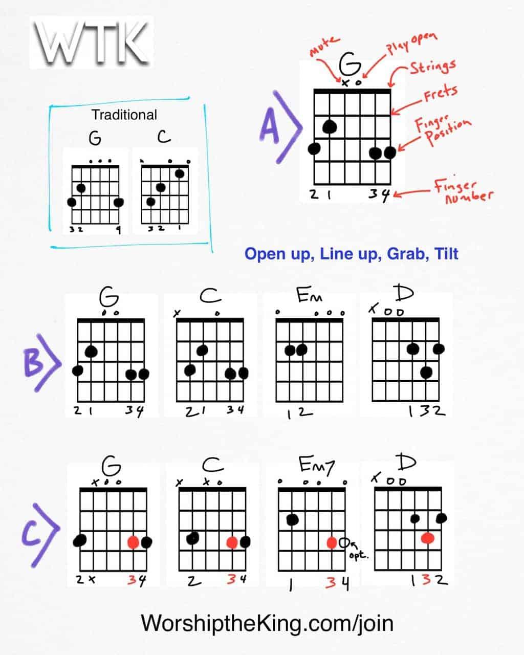Wtk Webinar 4 Chords Can Change Everything Wtk